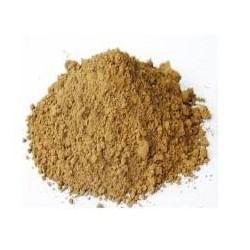 Hafnium Nitride Powder(HfN)